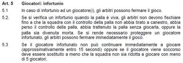 A.S. MONZA – GABBRO BASKET 40 – 49 | Associazione Sportiva Monza